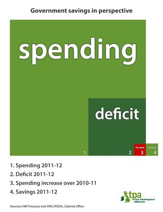 Spending-perspective